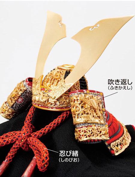奈良 春日大社所蔵 国宝模写 『竹に虎雀』金物赤糸縅大鎧 兜飾り