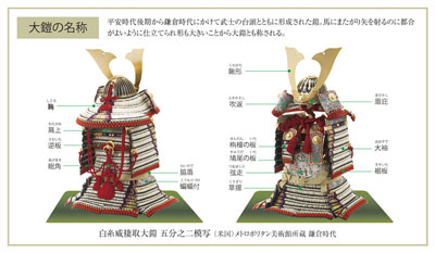 五月人形 鎧兜 国宝模写