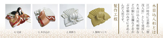 木目込み人形 伝統工芸品 製作工程